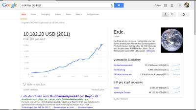 Erde BIP pro Kopf Google Infokachel