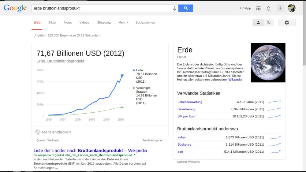 Erde Bruttoinlandprodukt Google Infokachel