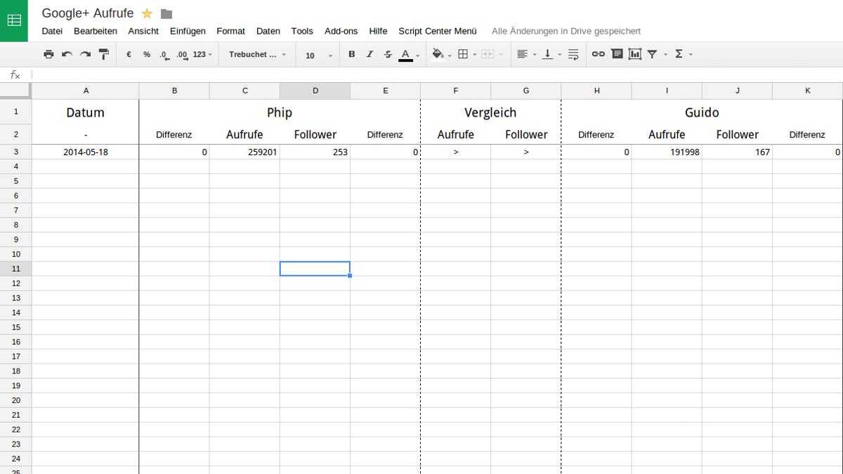 Tabelle - [Ver. 2] Google+ Profil-Statistiken in Google Docs Tabelle schreiben mit Google Apps Script