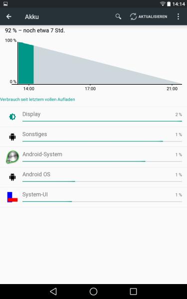 Energie-Übersicht (Android L Preview auf Nexus 7)