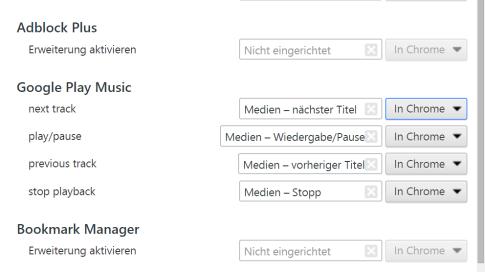 Chrome Tastenkombinationen für Erweiterungen und Apps