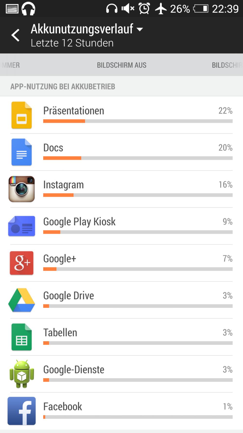 Statistiken zu Mobile Apps, App Stores | Statista