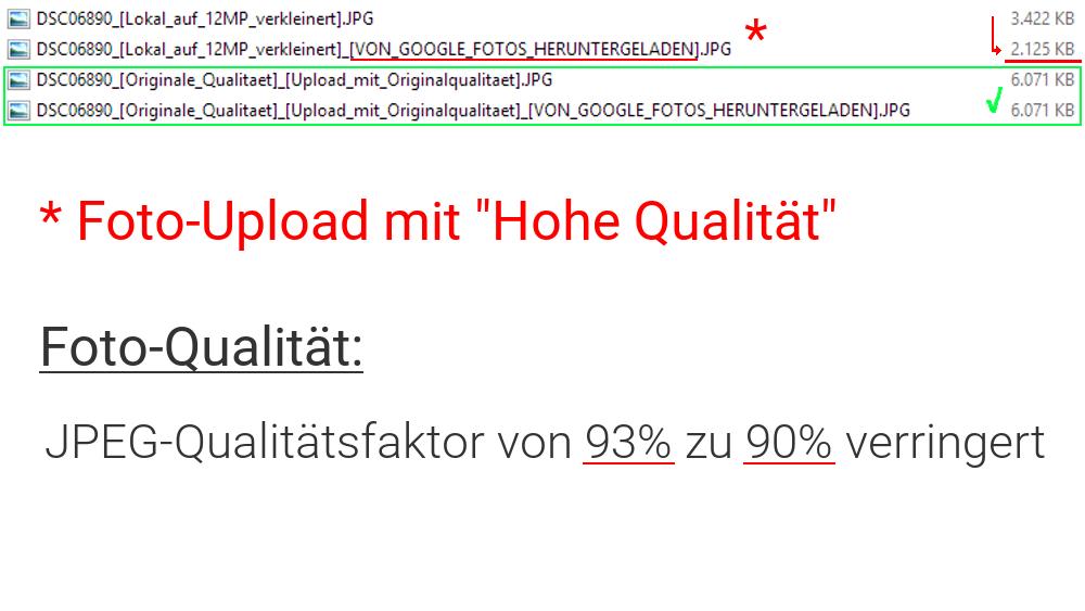 """Infografik: Google Fotos verringert Qualität von Fotos im Modus """"Hohe Qualität"""" statt nur zu skalieren"""